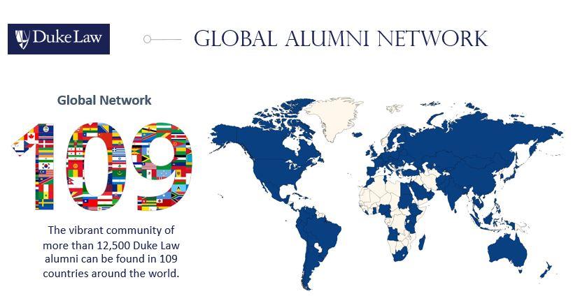Global Alumni Network