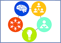 Duke Bass Connections' logo, illustration of brain, ideas, and collaboration